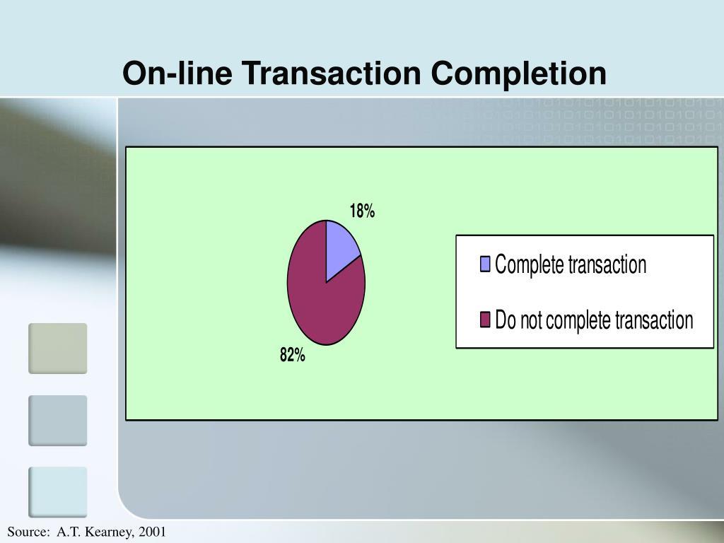 On-line Transaction Completion