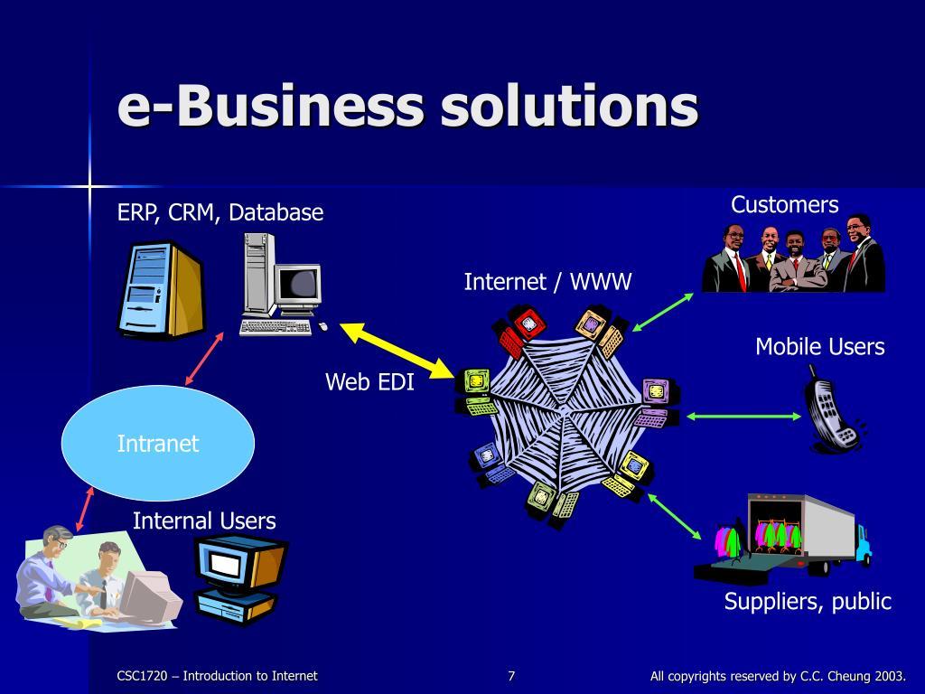 e-Business solutions