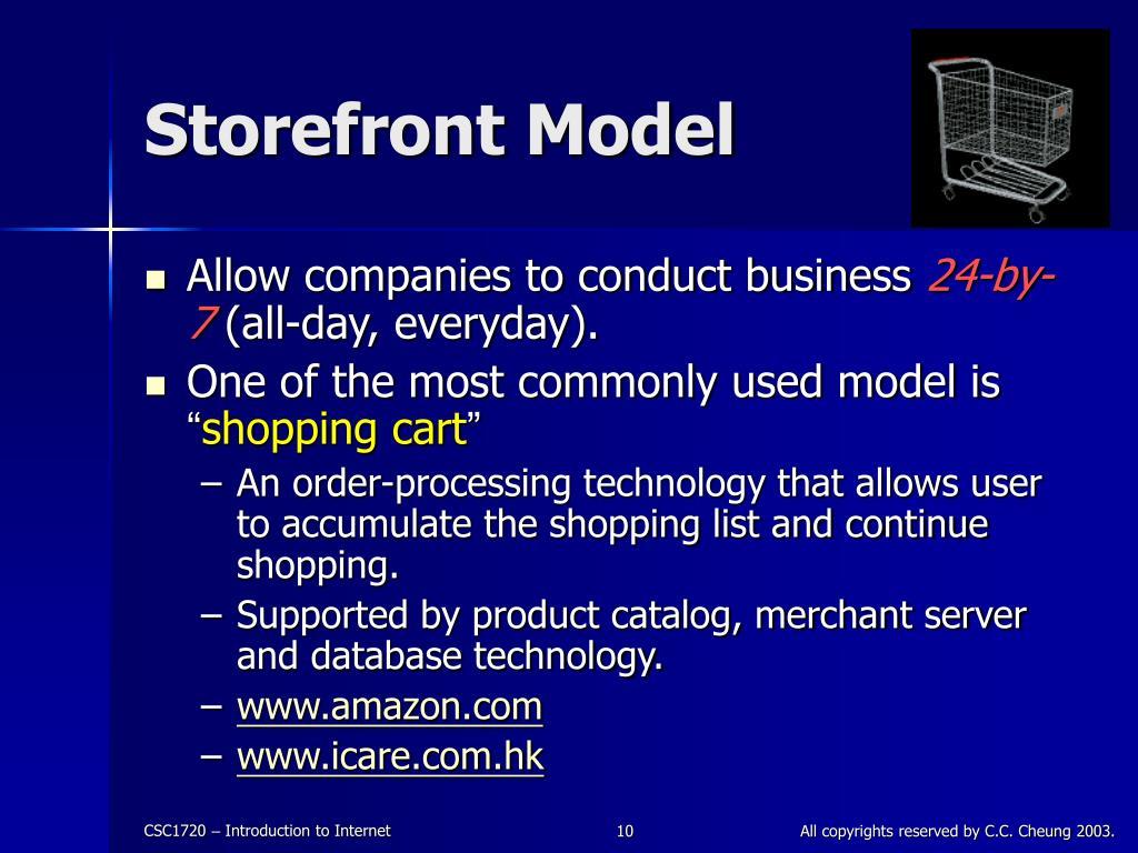 Storefront Model