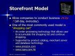 storefront model10