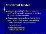 storefront model13