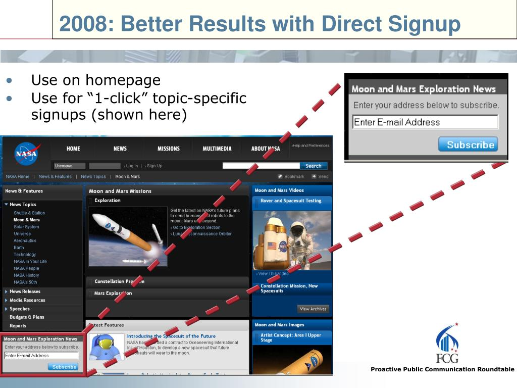 2008: Better Results with Direct Signup