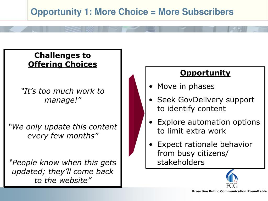 Opportunity 1: More Choice = More Subscribers