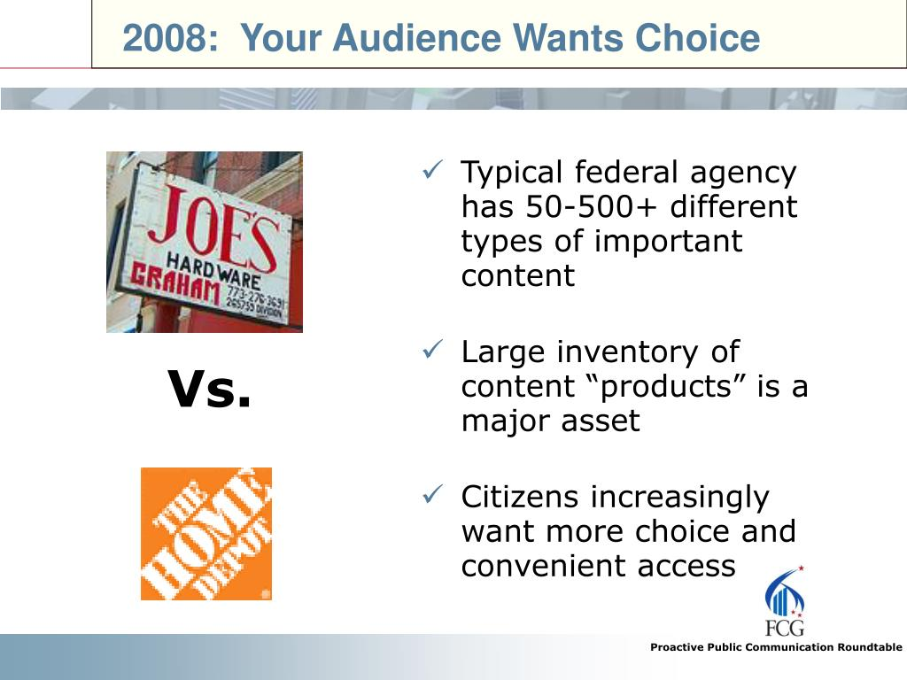 2008:  Your Audience Wants Choice