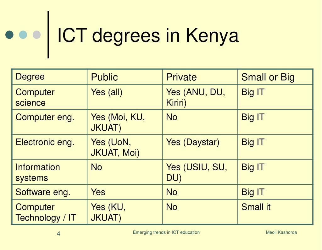 ICT degrees in Kenya