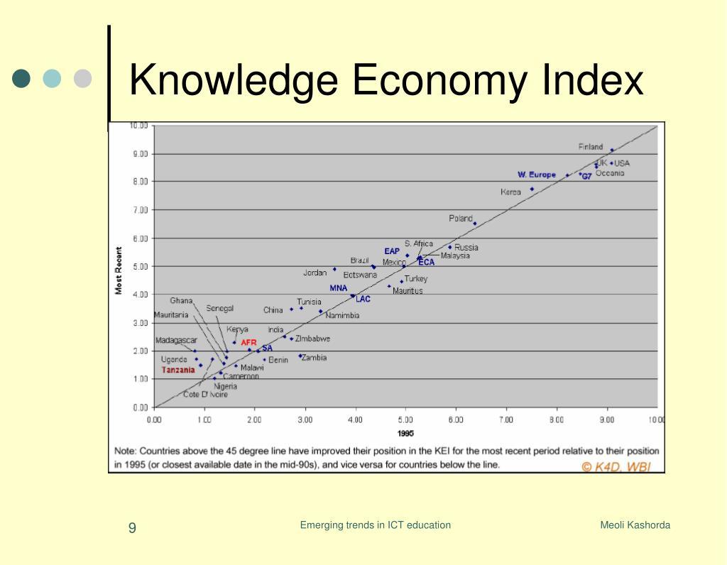 Knowledge Economy Index