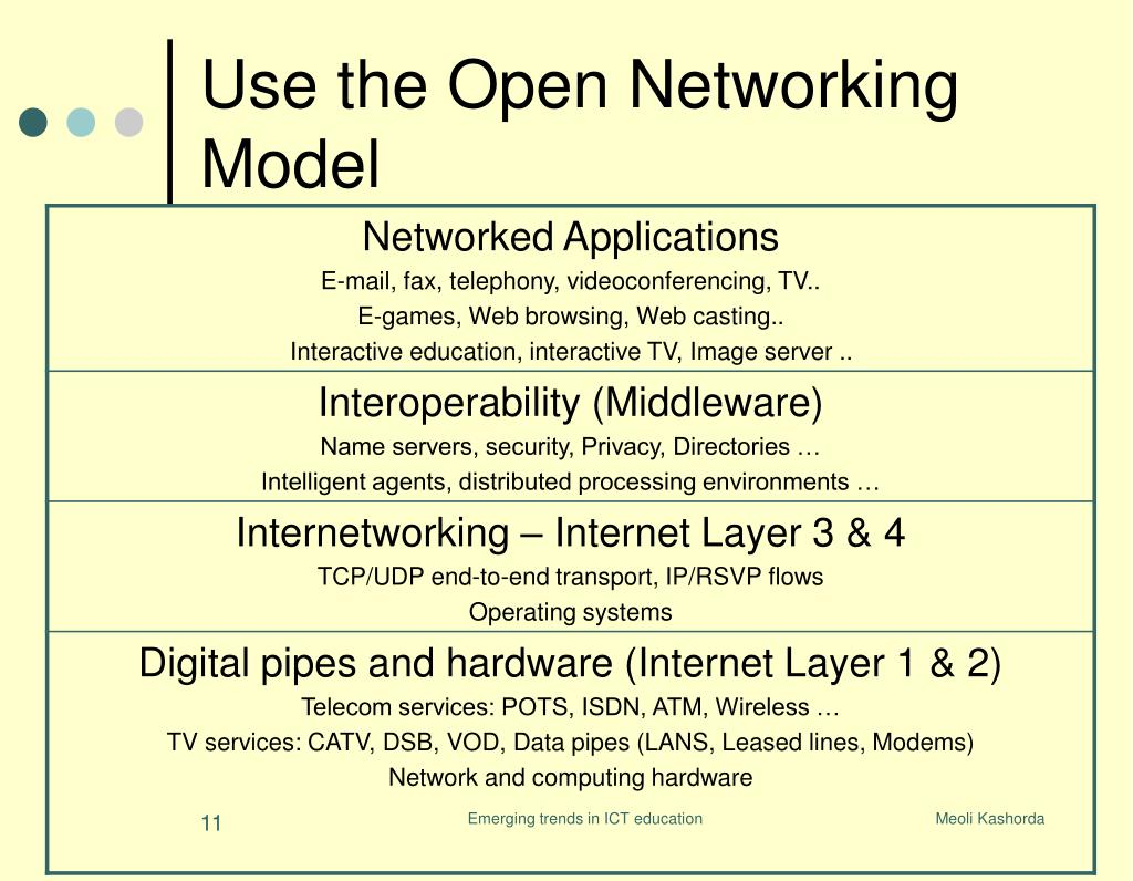 Use the Open Networking Model