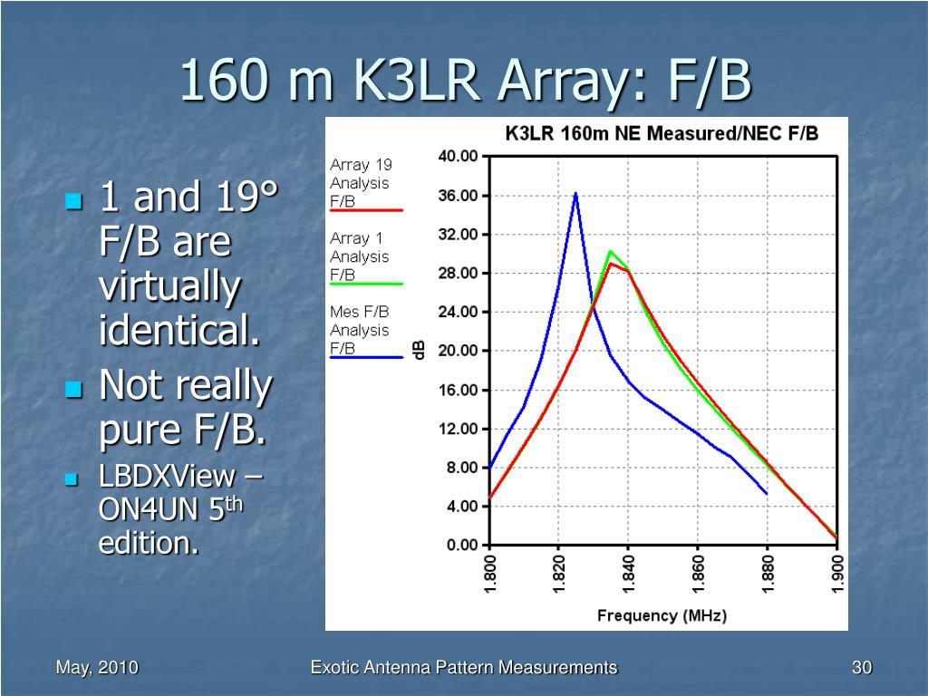 160 m K3LR Array: F/B