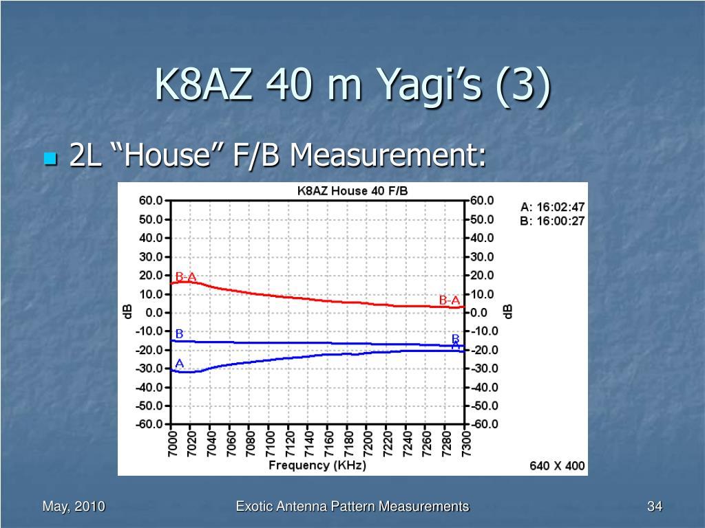 K8AZ 40 m Yagi's (3)