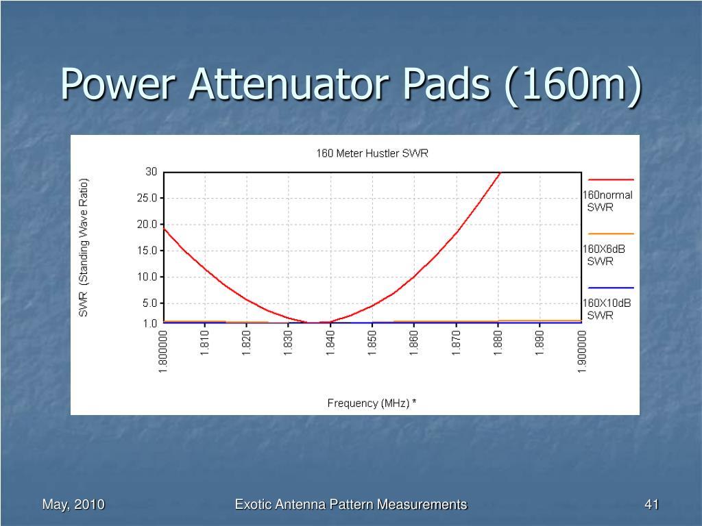 Power Attenuator Pads (160m)
