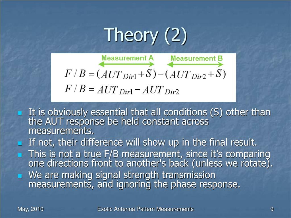 Theory (2)