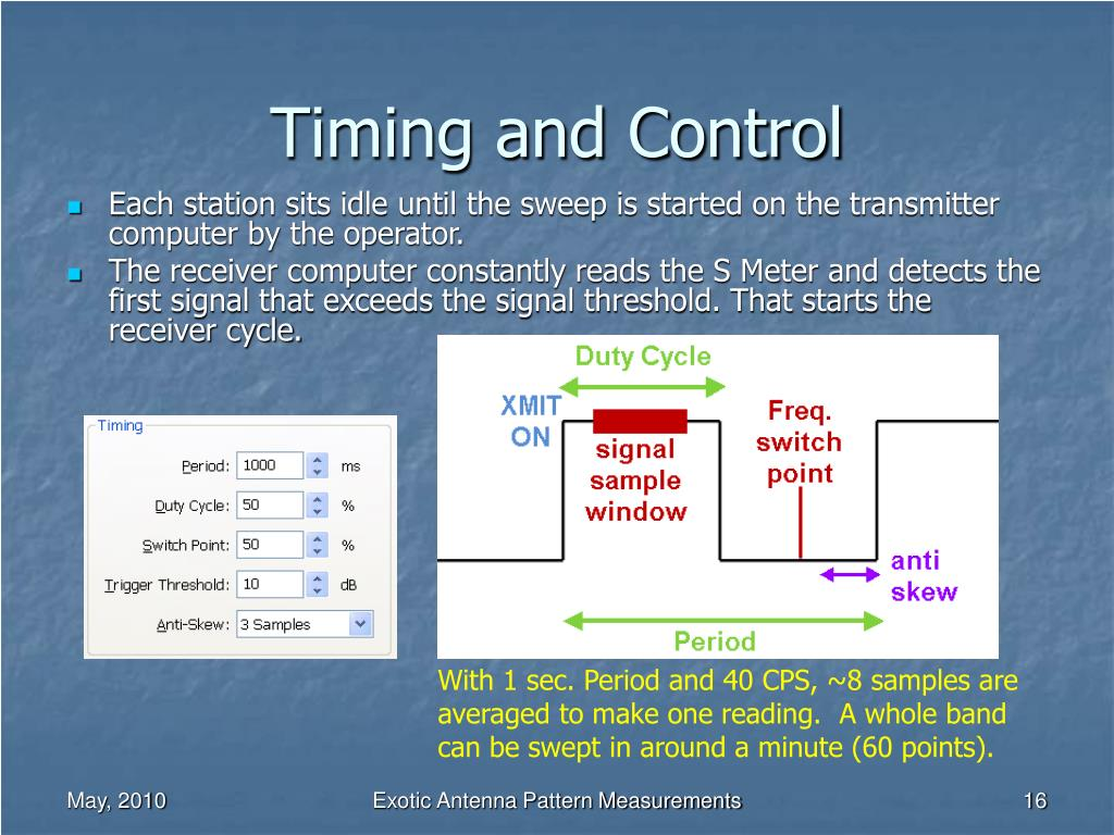 Timing and Control