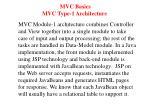 mvc basics mvc type 1 architecture