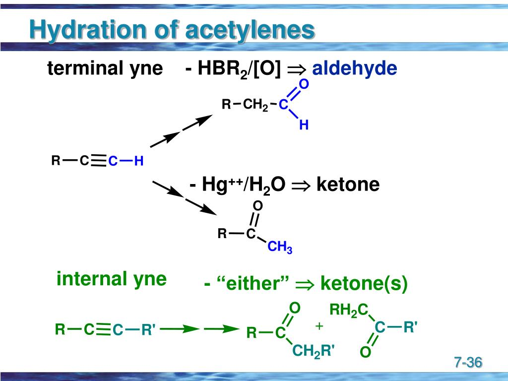 Hydration of acetylenes