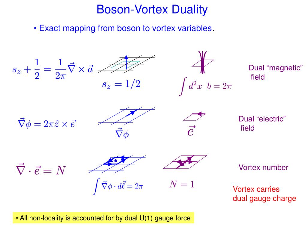 Exact mapping from boson to vortex variables