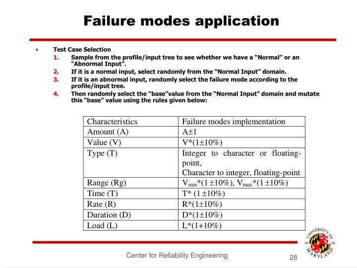 Failure modes application