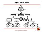 input fault tree1