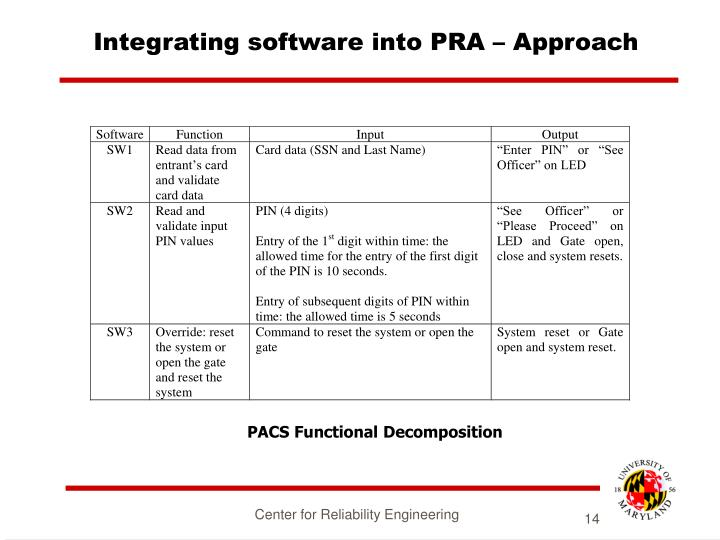 Integrating software into PRA – Approach