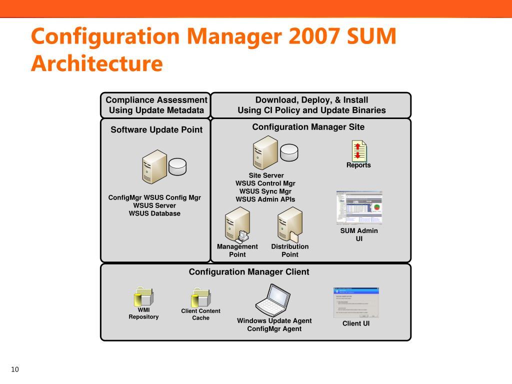 PPT - Välkommen till Sommarkollo 2007 PowerPoint