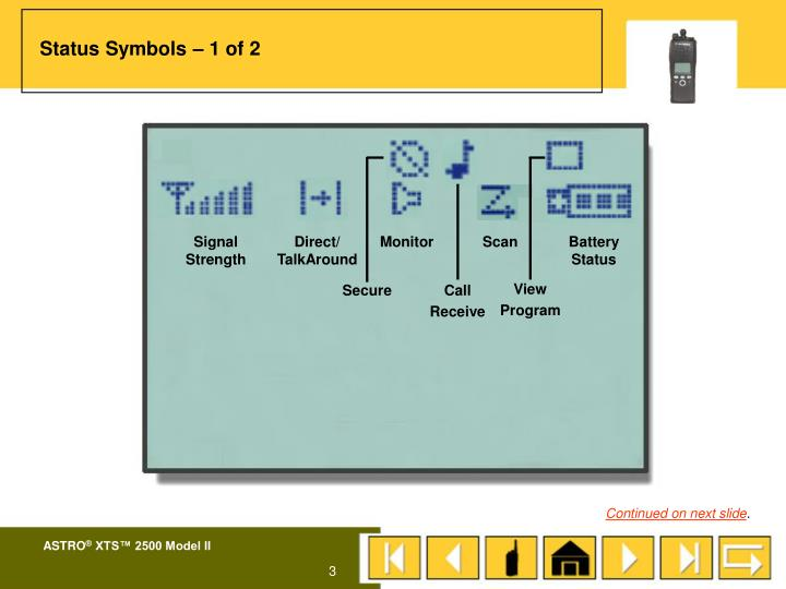 Status symbols 1 of 2