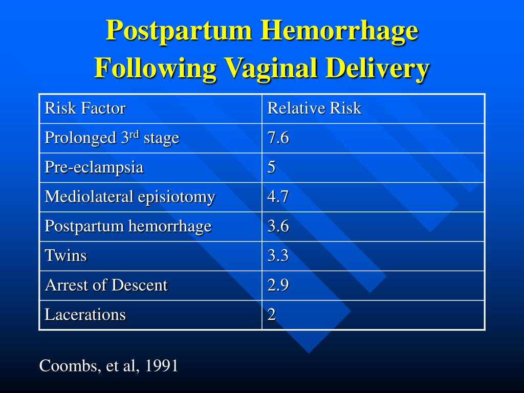 Pdf costs of caesarean section and vaginal delivery in an upper