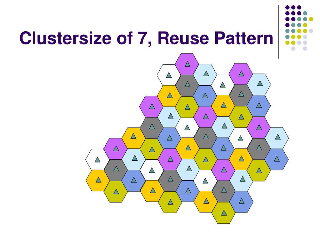 Clustersize of 7, Reuse Pattern