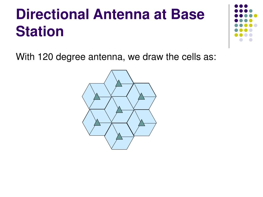 Directional Antenna at Base Station