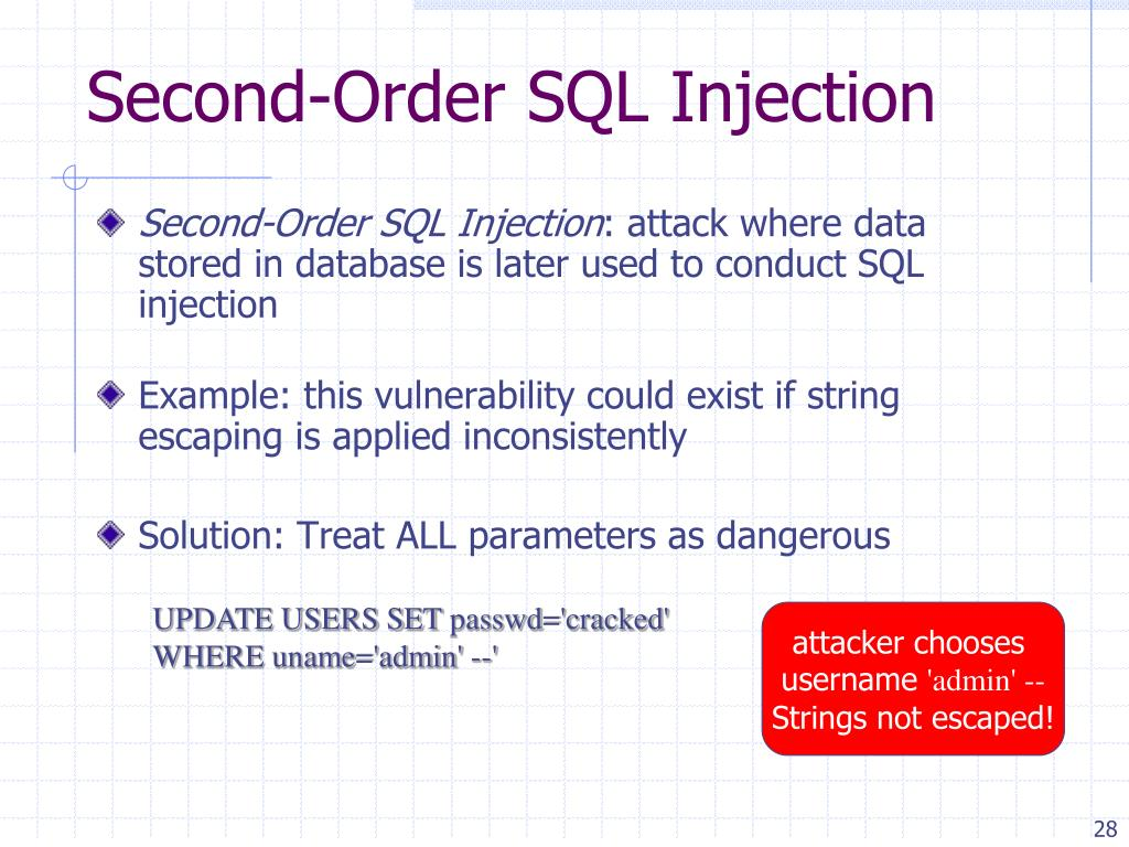 Second-Order SQL Injection