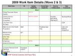 2009 work item details wave 2 3