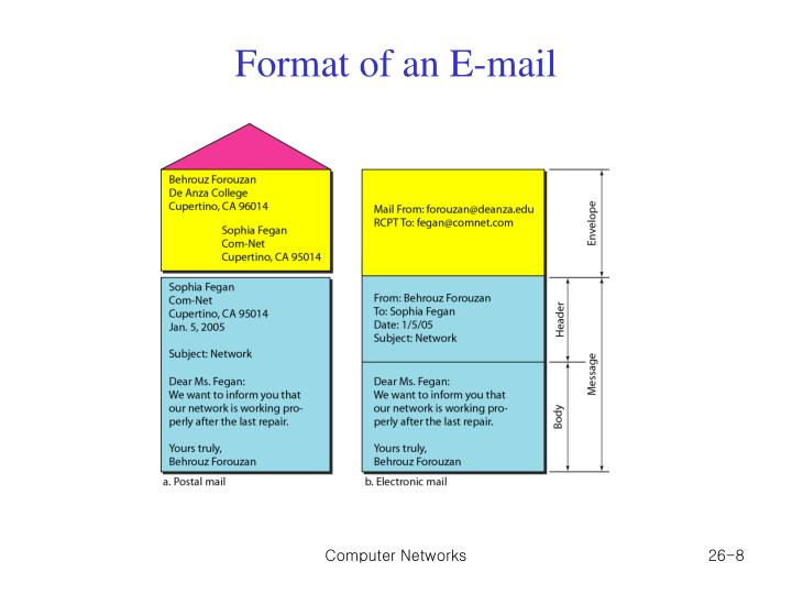 Format of an E-mail