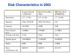 disk characteristics in 2003