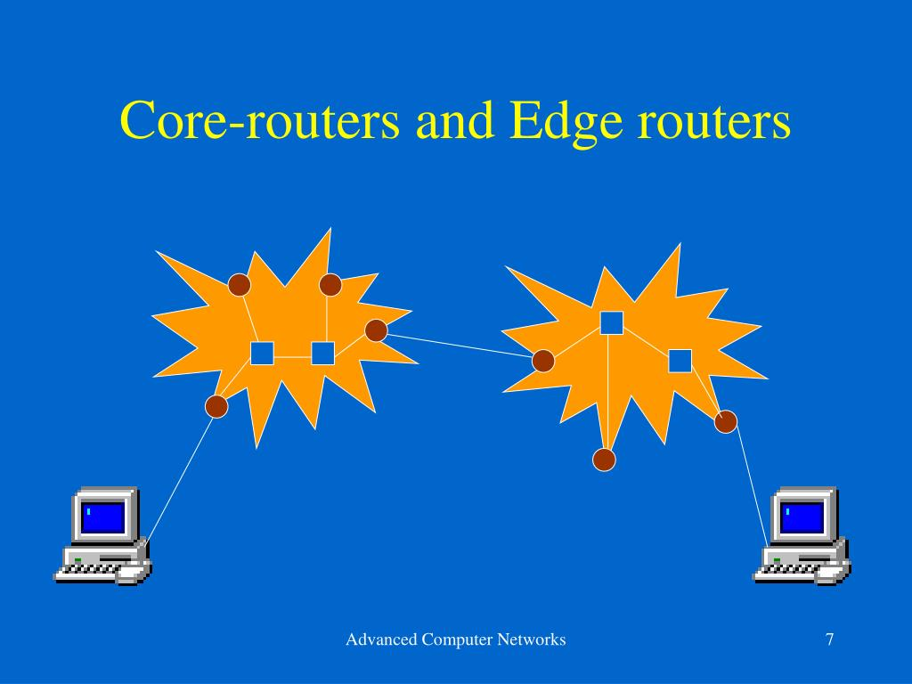 Core-routers and Edge routers