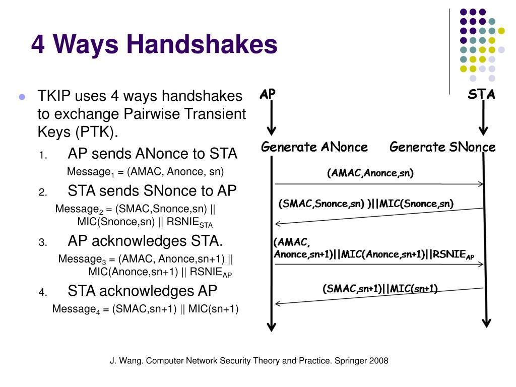 4 Ways Handshakes