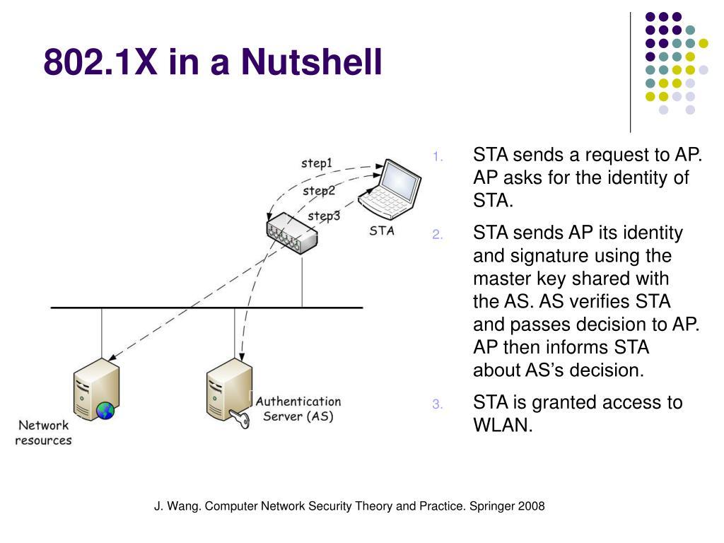 802.1X in a Nutshell
