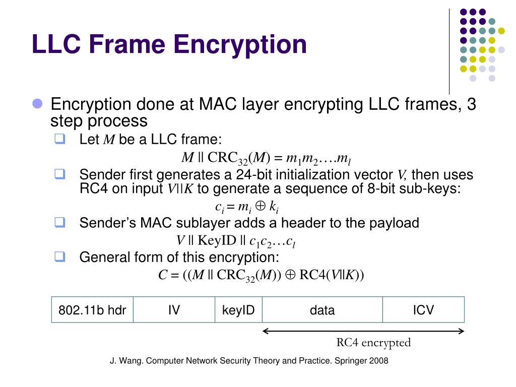 LLC Frame Encryption
