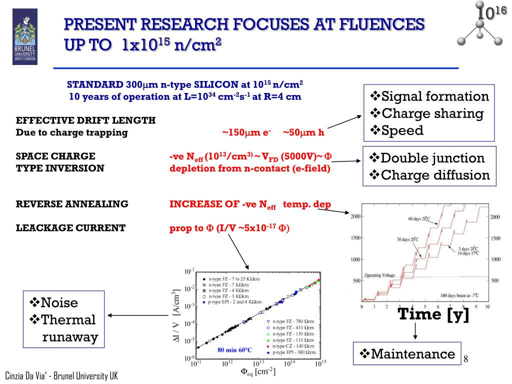 PRESENT RESEARCH FOCUSES AT FLUENCES