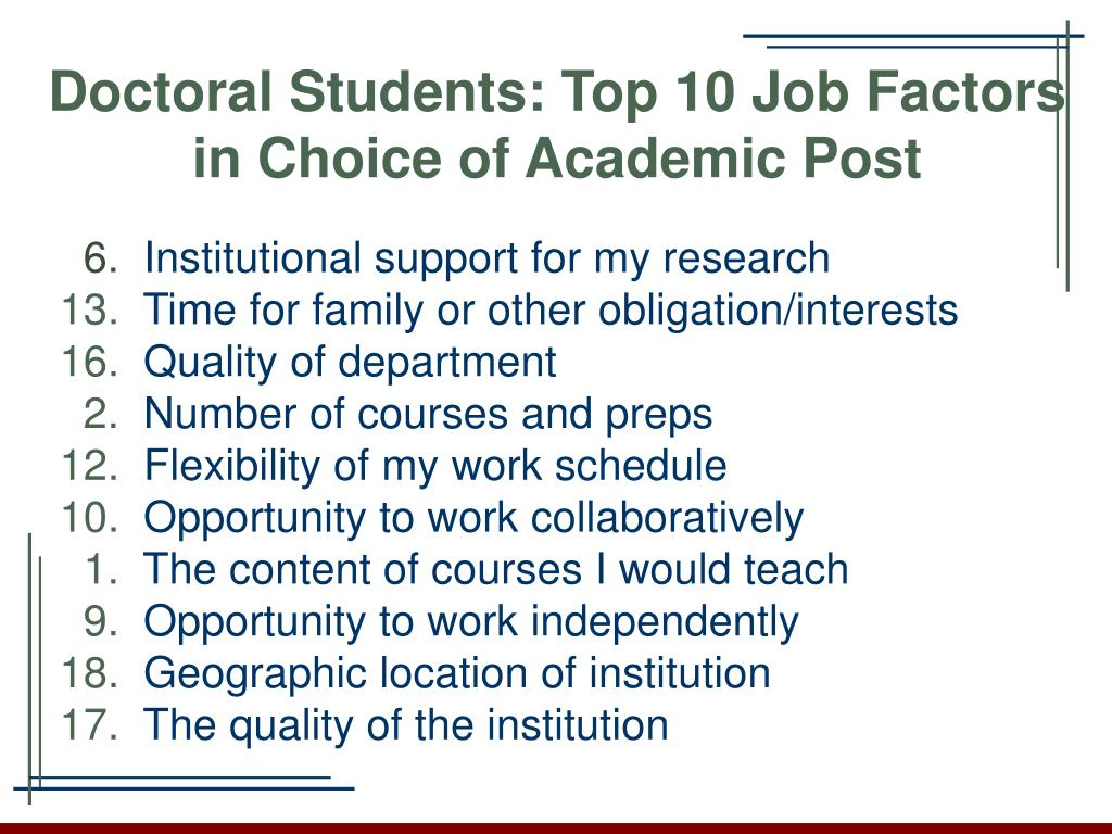 Doctoral Students: Top 10 Job Factors in Choice of Academic Post