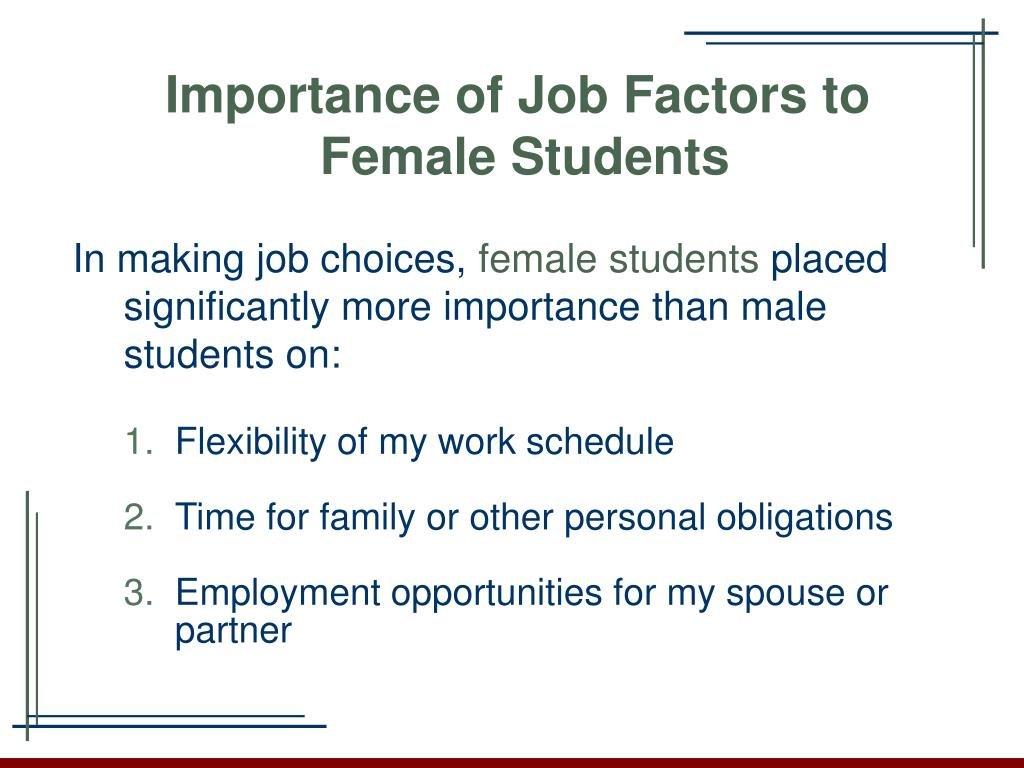 Importance of Job Factors to