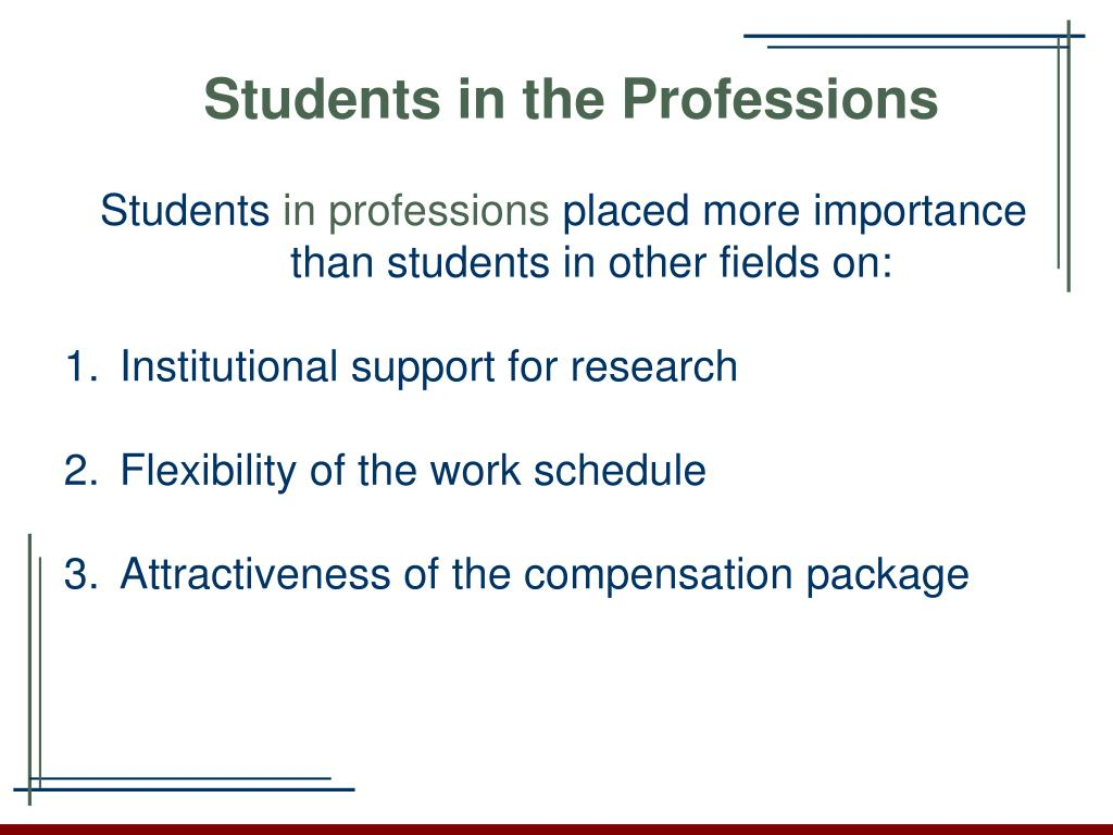 Students in the Professions