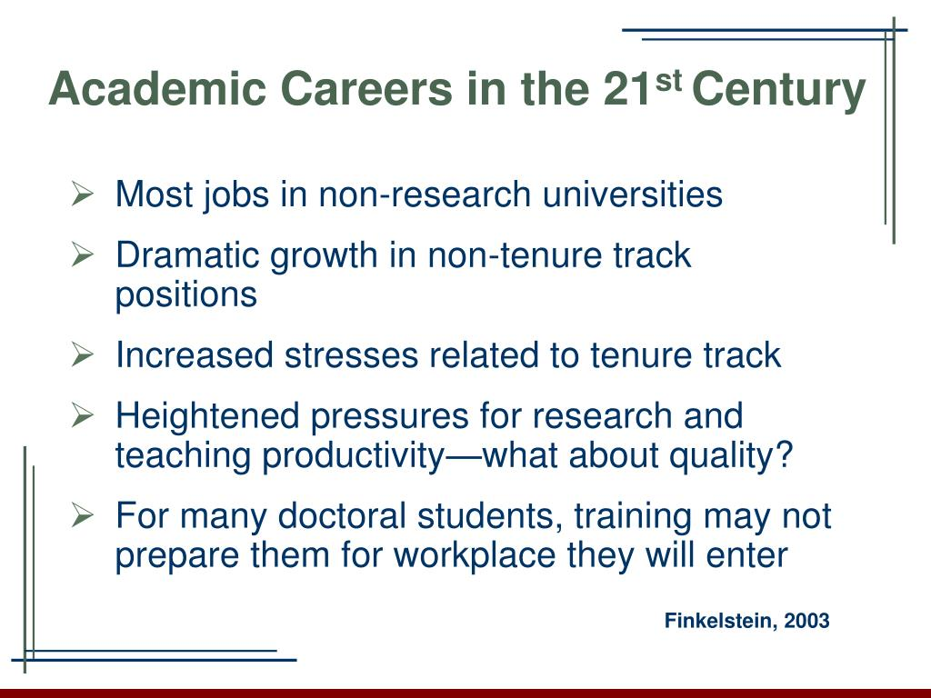 Academic Careers in the 21