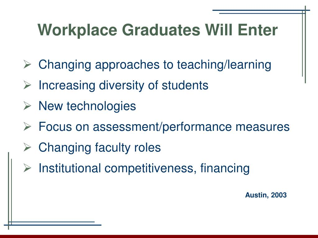 Workplace Graduates Will Enter