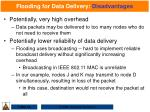 flooding for data delivery disadvantages