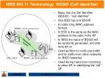ieee 802 11 terminology bssid cell identifier