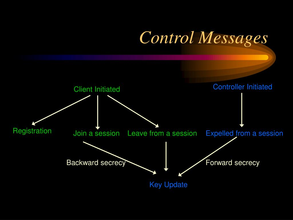 Control Messages