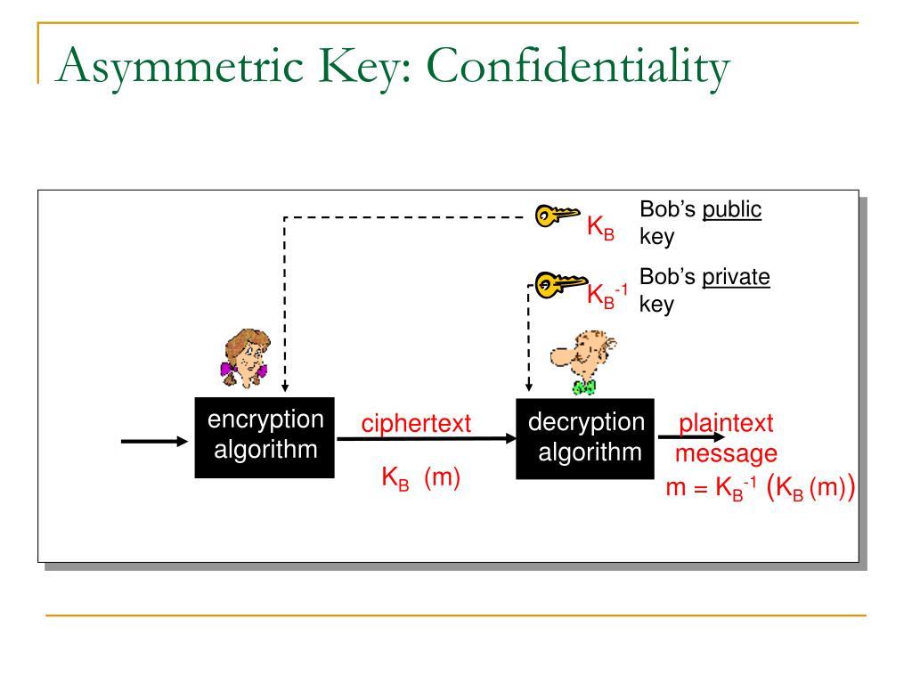 Asymmetric Key: Confidentiality