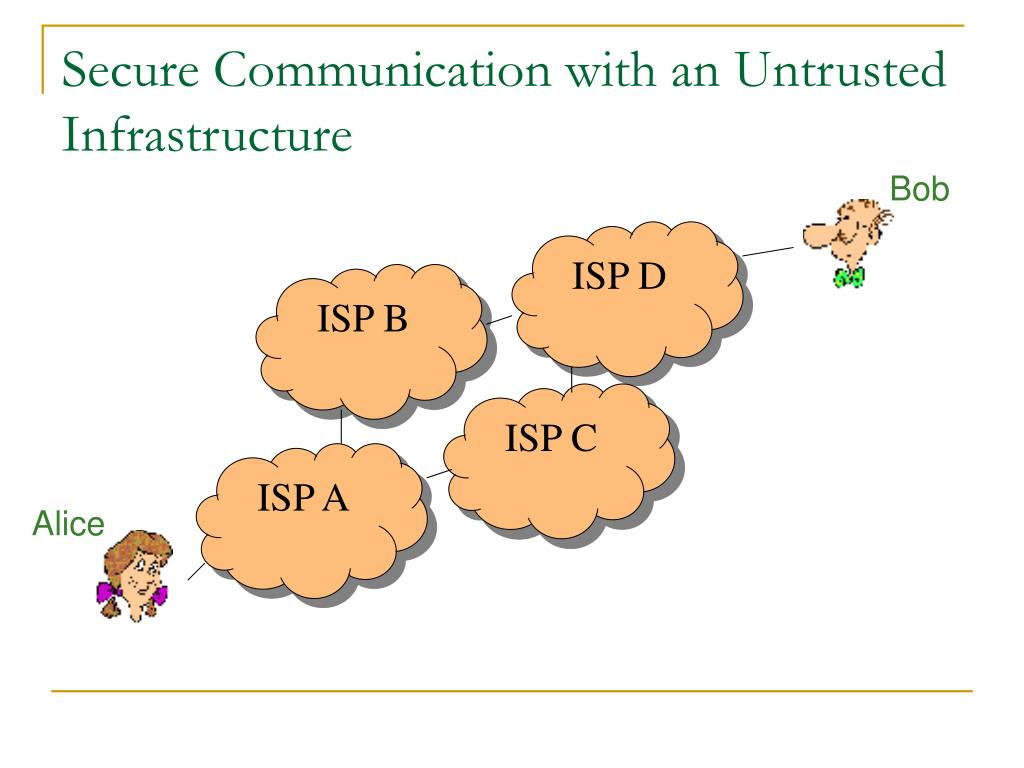 Secure Communication with an Untrusted Infrastructure