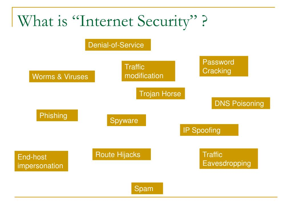 """What is """"Internet Security"""" ?"""