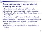 transition process to secure internet browsing and email