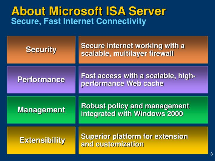 About microsoft isa server secure fast internet connectivity