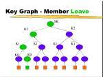 key graph member leave